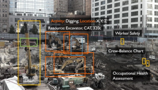 Track your construction sites using video camera